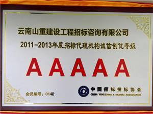 2011-2013年vwin德赢国际代理机构诚信创优5A等级